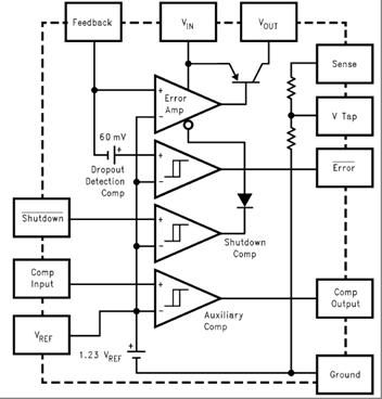 Рисунок 15- Схема